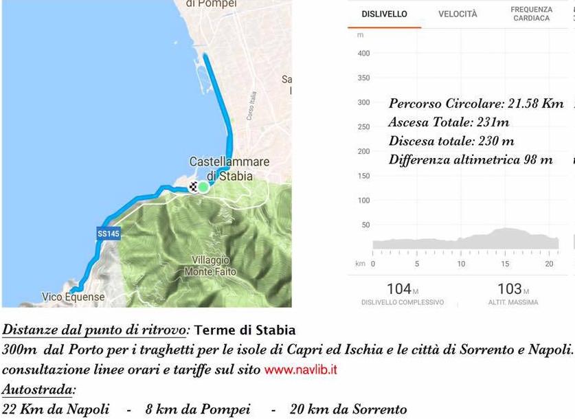 Stabiaequa Half Marathon 2019 gara podistica di