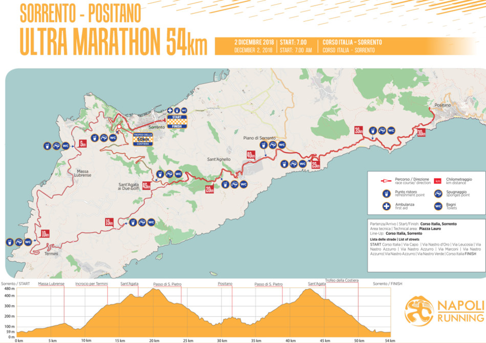 Ultramaratona Sorrento Positano percorso 2018